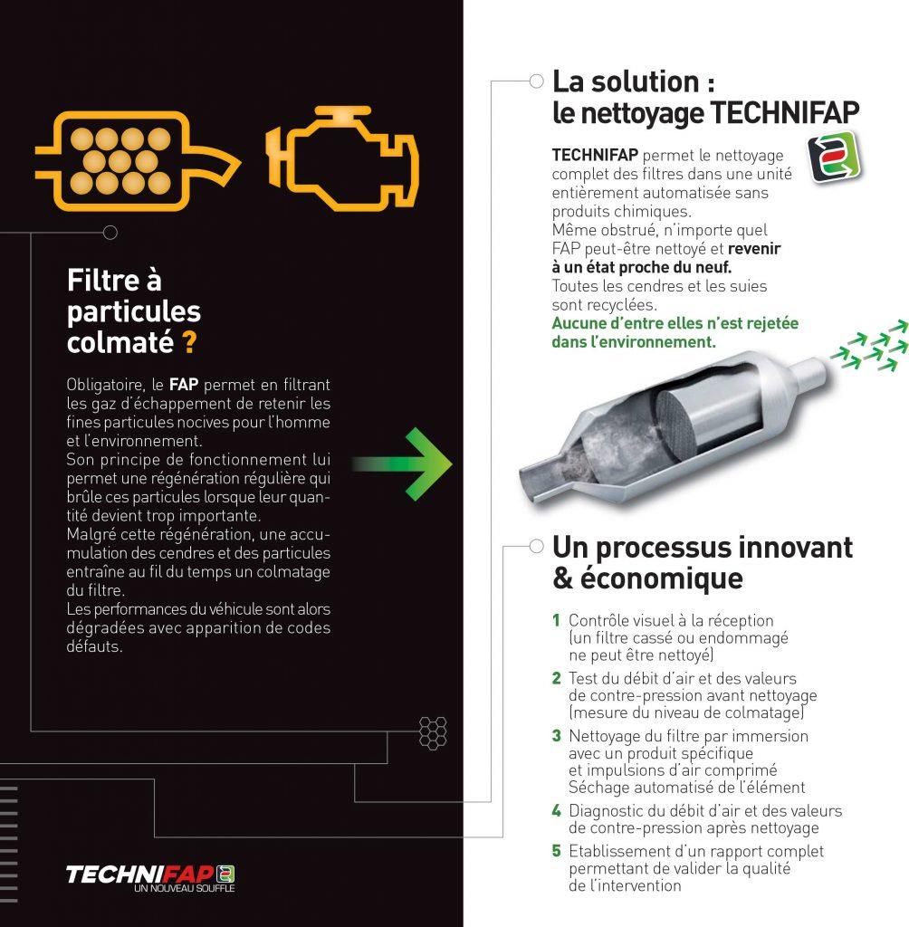 TechniFap Flyer